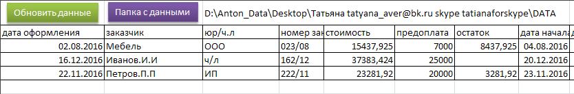 Внешний вид базы данных